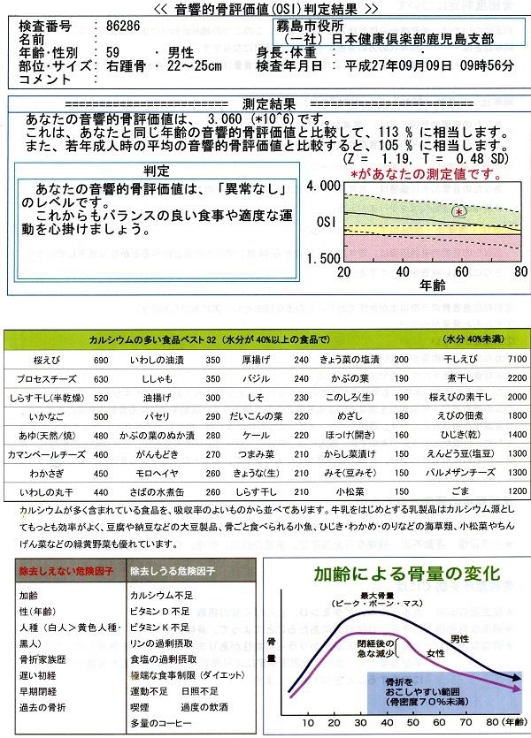 kotumitudo150909